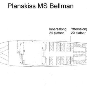 BELLMAN 8